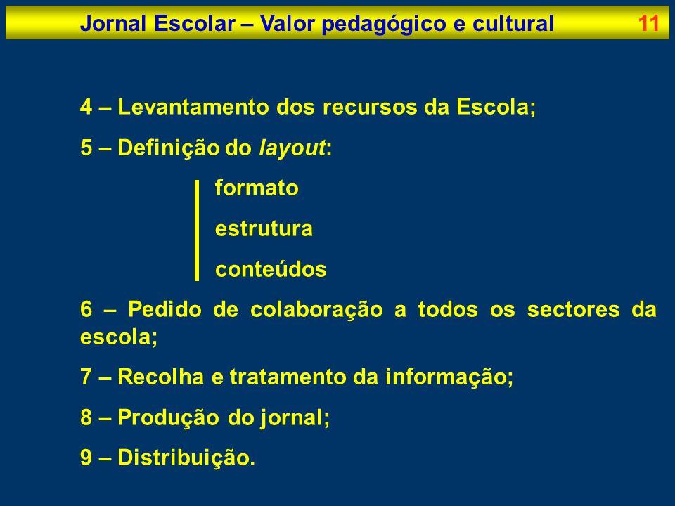 Jornal Escolar – Valor pedagógico e cultural11 4 – Levantamento dos recursos da Escola; 5 – Definição do layout: formato estrutura conteúdos 6 – Pedid