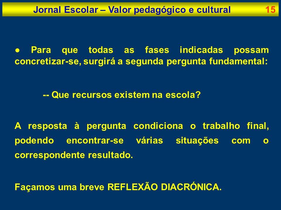 Jornal Escolar – Valor pedagógico e cultural15 Para que todas as fases indicadas possam concretizar-se, surgirá a segunda pergunta fundamental: -- Que