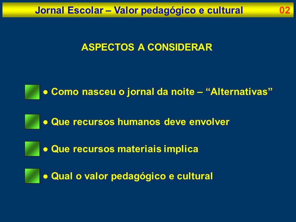 Jornal Escolar – Valor pedagógico e cultural02 ASPECTOS A CONSIDERAR Como nasceu o jornal da noite – Alternativas Que recursos humanos deve envolver Q