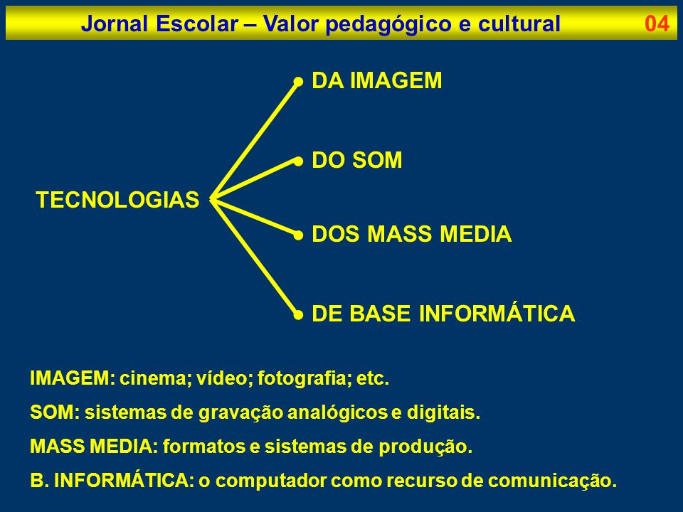 Jornal Escolar – Valor pedagógico e cultural15 Para que todas as fases indicadas possam concretizar-se, surgirá a segunda pergunta fundamental: -- Que recursos existem na escola.