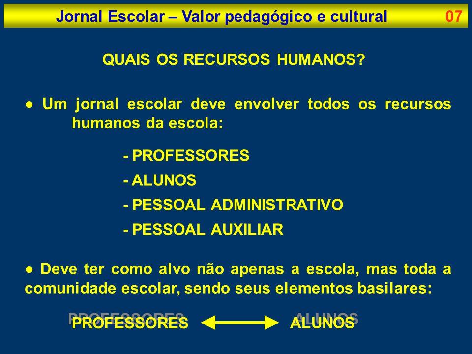 Jornal Escolar – Valor pedagógico e cultural07 Um jornal escolar deve envolver todos os recursos humanos da escola: QUAIS OS RECURSOS HUMANOS? - PROFE