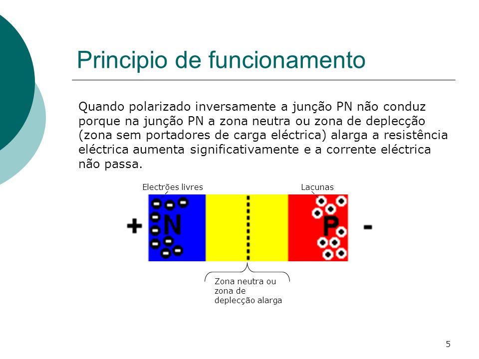5 Principio de funcionamento Quando polarizado inversamente a junção PN não conduz porque na junção PN a zona neutra ou zona de deplecção (zona sem po