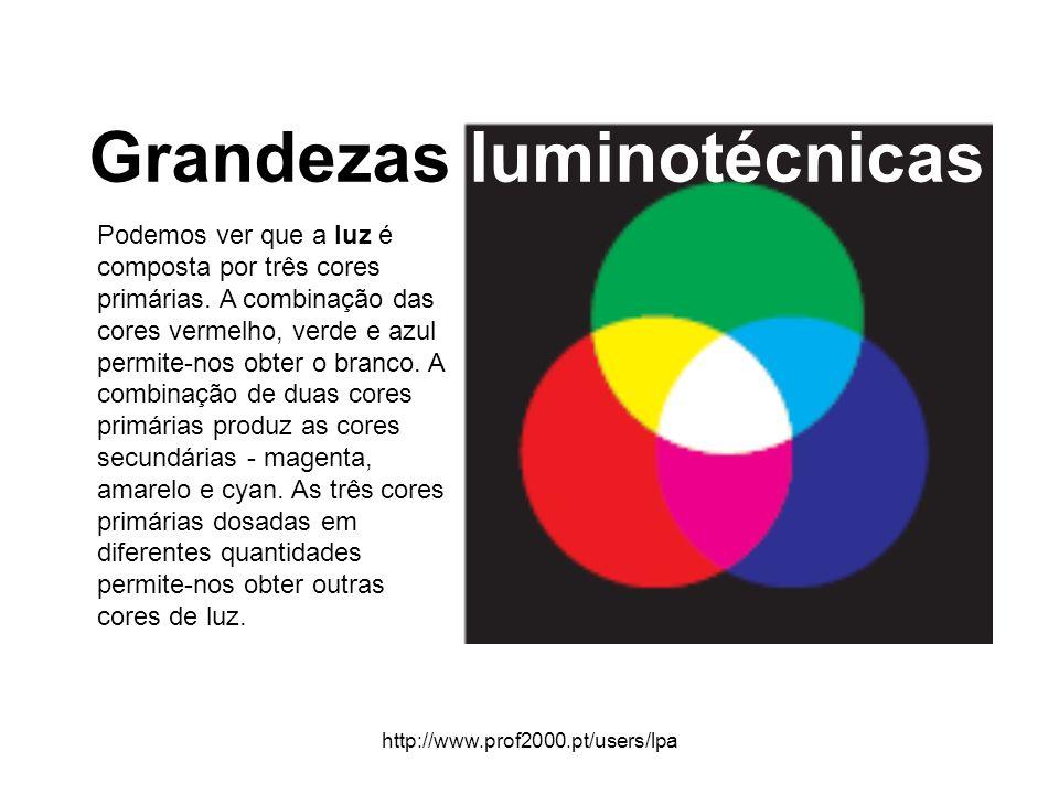 http://www.prof2000.pt/users/lpa Grandezas luminotécnicas Podemos ver que a luz é composta por três cores primárias. A combinação das cores vermelho,