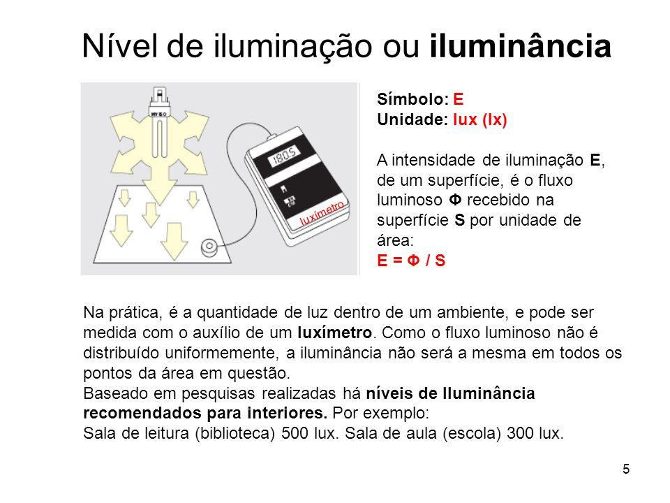 5 Nível de iluminação ou iluminância Símbolo: E Unidade: lux (lx) A intensidade de iluminação E, de um superfície, é o fluxo luminoso Φ recebido na su