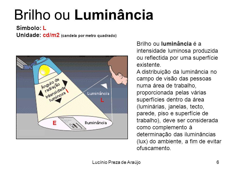 Lucínio Preza de Araújo6 Brilho ou Luminância Símbolo: L Unidade: cd/m2 (candela por metro quadrado) Brilho ou luminância é a intensidade luminosa pro