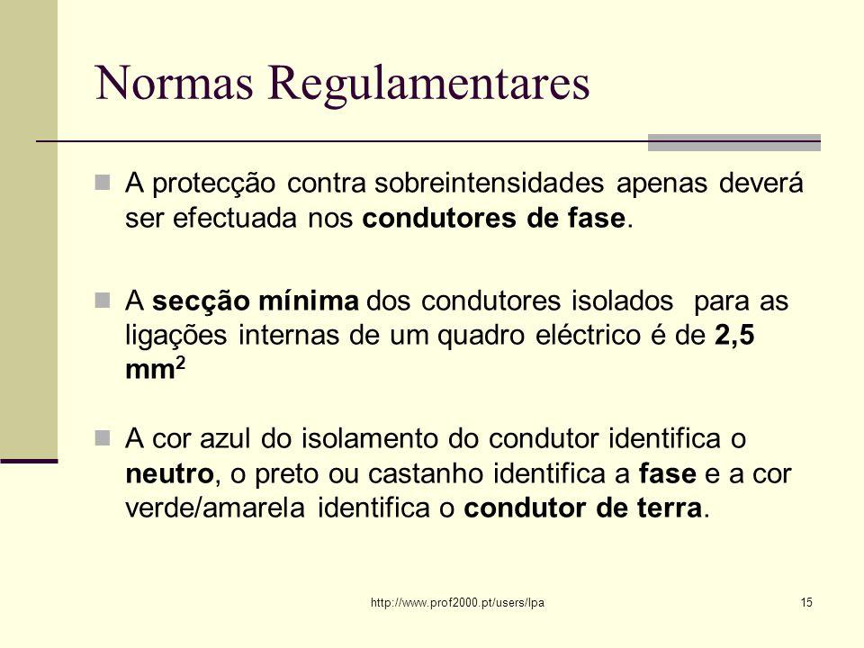 http://www.prof2000.pt/users/lpa15 Normas Regulamentares A protecção contra sobreintensidades apenas deverá ser efectuada nos condutores de fase. A se