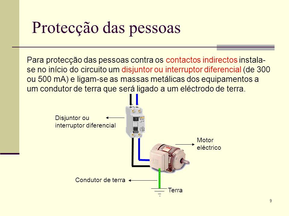 9 Protecção das pessoas Para protecção das pessoas contra os contactos indirectos instala- se no início do circuito um disjuntor ou interruptor difere