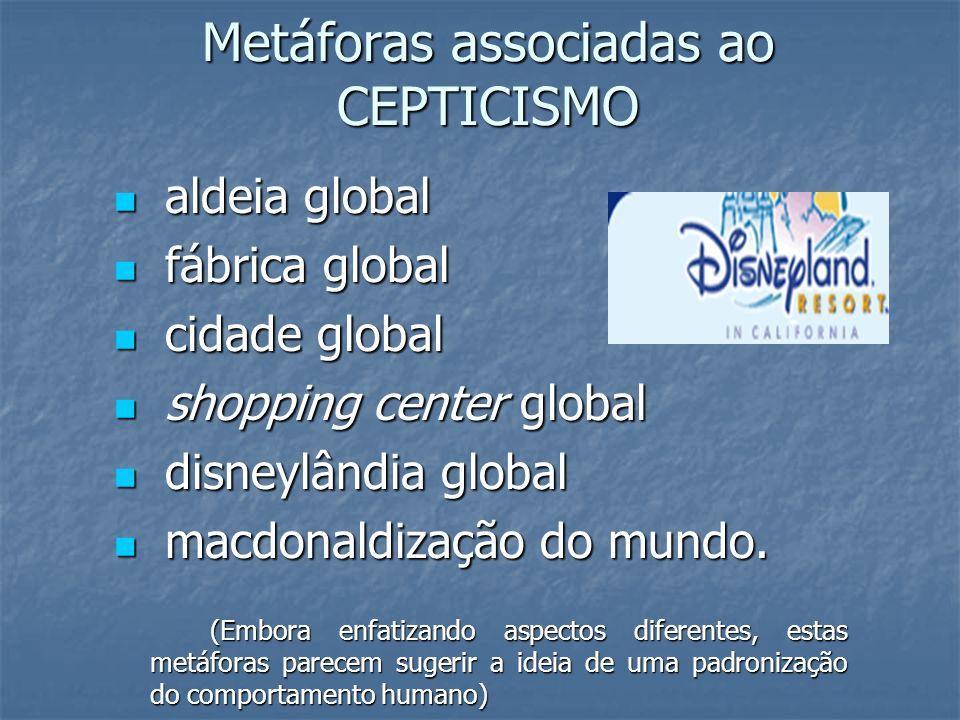 Metáforas associadas ao CEPTICISMO aldeia global aldeia global fábrica global fábrica global cidade global cidade global shopping center global shoppi