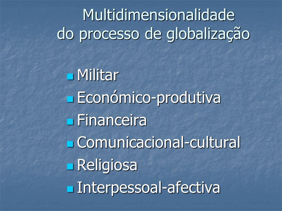 Multidimensionalidade do processo de globalização Militar Militar Económico-produtiva Económico-produtiva Financeira Financeira Comunicacional-cultura