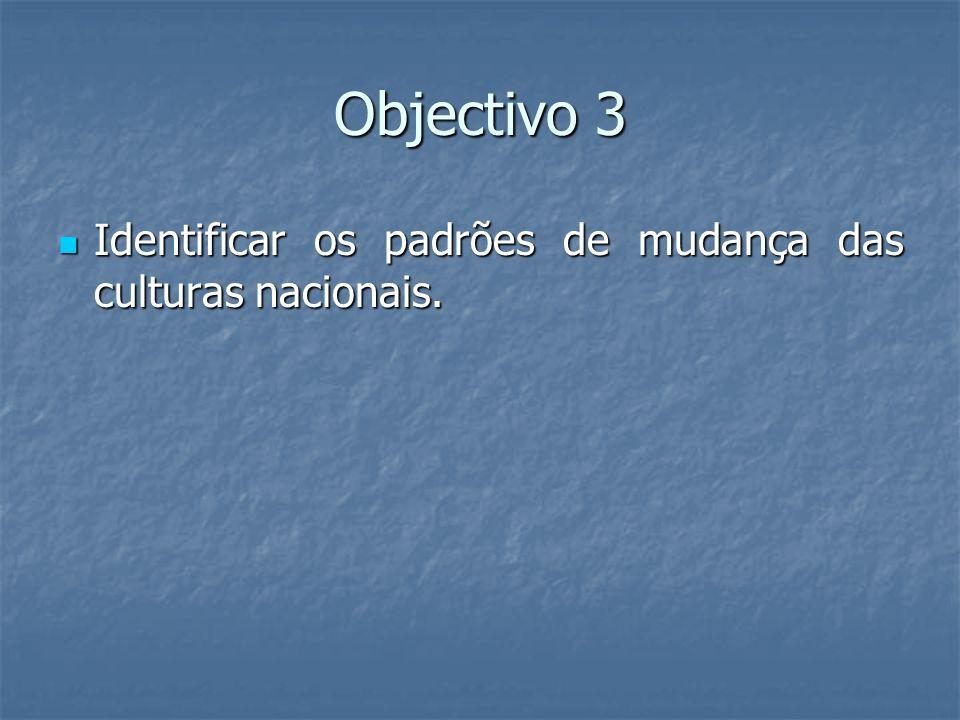 Objectivo 3 Identificar os padrões de mudança das culturas nacionais. Identificar os padrões de mudança das culturas nacionais.