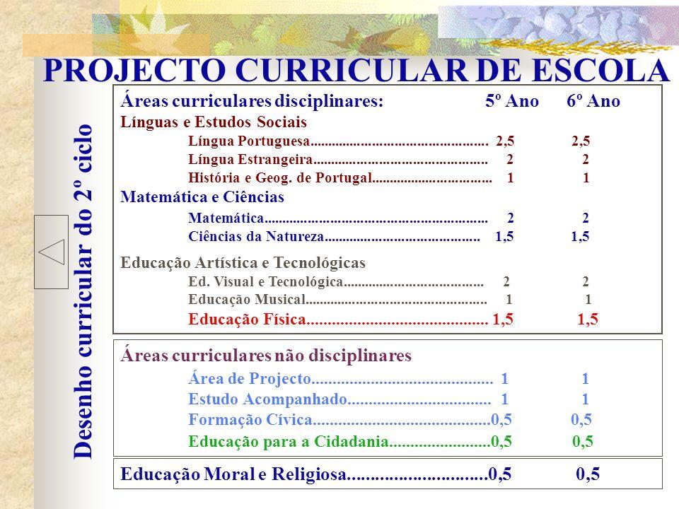 PROJECTO CURRICULAR DE ESCOLA Áreas curriculares disciplinares: 5º Ano 6º Ano Línguas e Estudos Sociais Língua Portuguesa................................................