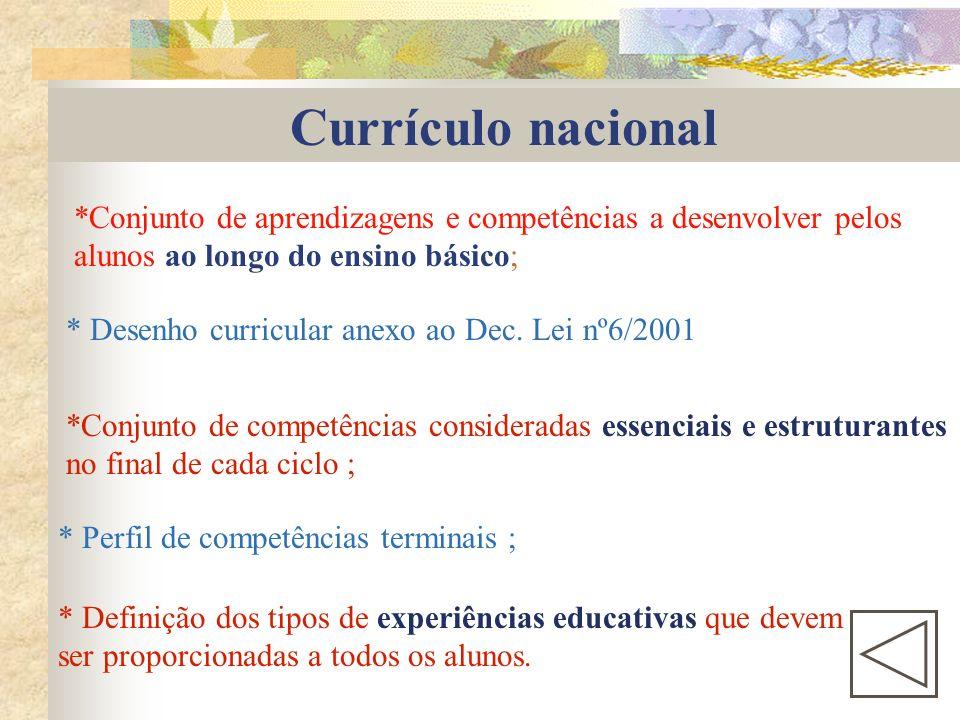 Currículo nacional *Conjunto de aprendizagens e competências a desenvolver pelos alunos ao longo do ensino básico; * Definição dos tipos de experiências educativas que devem ser proporcionadas a todos os alunos.
