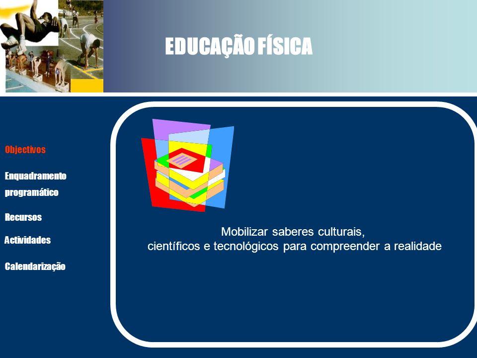 EDUCAÇÃO FÍSICA Mobilizar saberes culturais, científicos e tecnológicos para compreender a realidade Actividades Recursos Objectivos Enquadramento pro