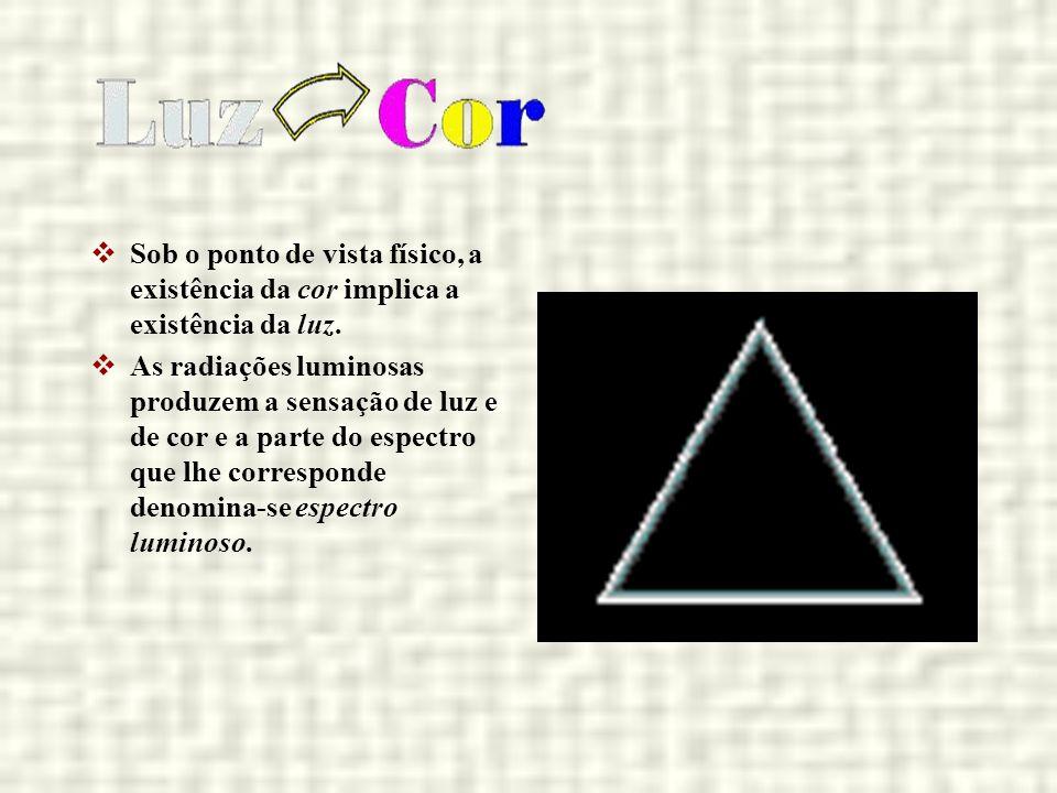 Sob o ponto de vista físico, a existência da cor implica a existência da luz. As radiações luminosas produzem a sensação de luz e de cor e a parte do