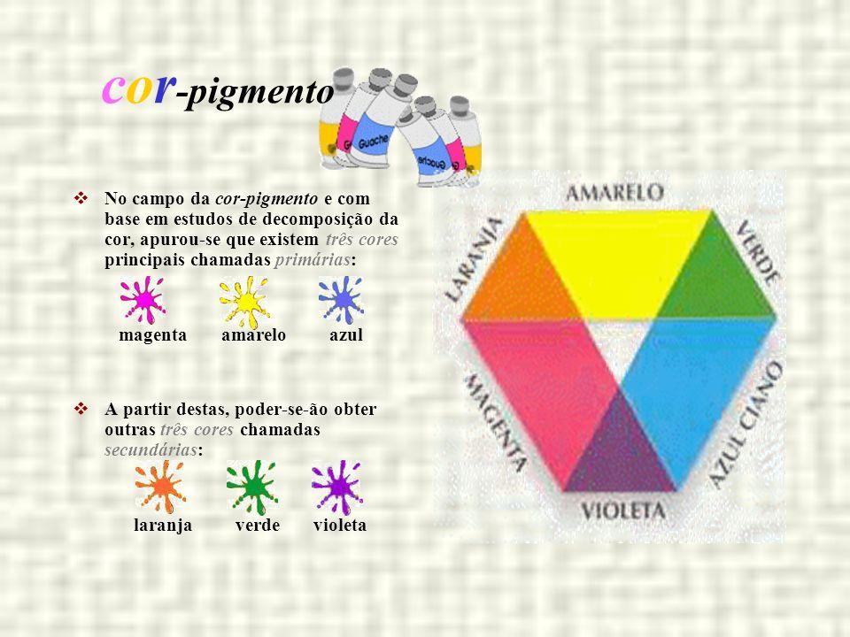 No campo da cor-pigmento e com base em estudos de decomposição da cor, apurou-se que existem três cores principais chamadas primárias: magenta amarelo
