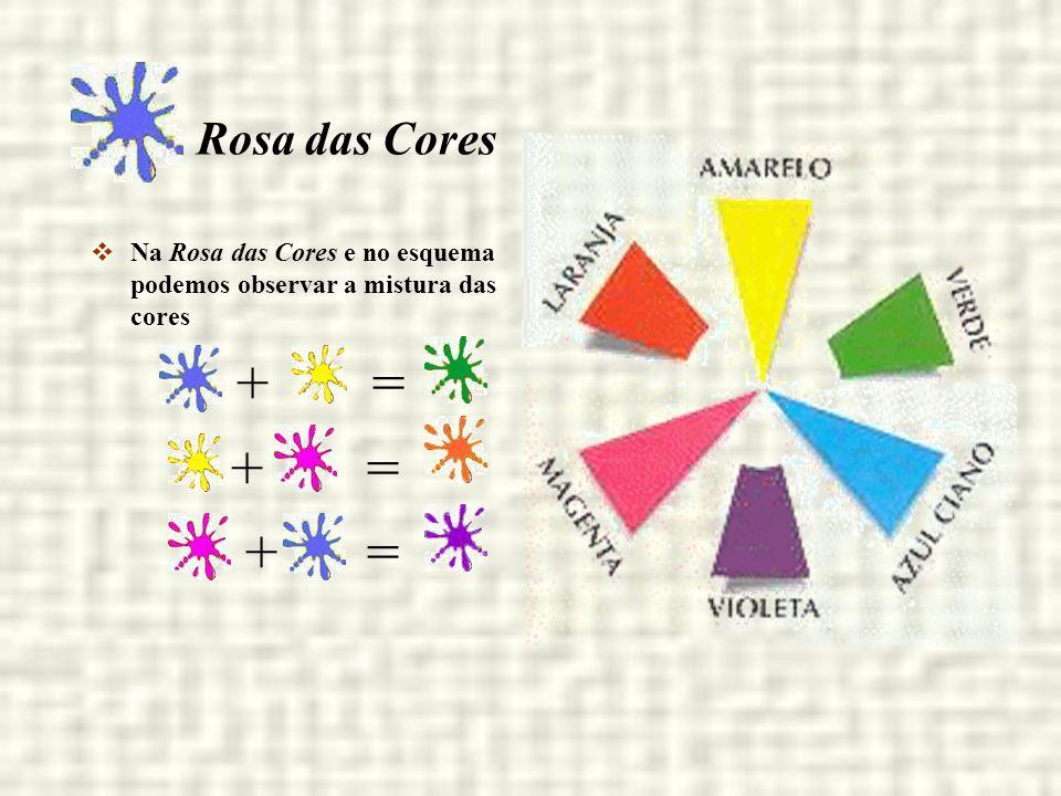 Rosa das Cores Na Rosa das Cores e no esquema podemos observar a mistura das cores + =