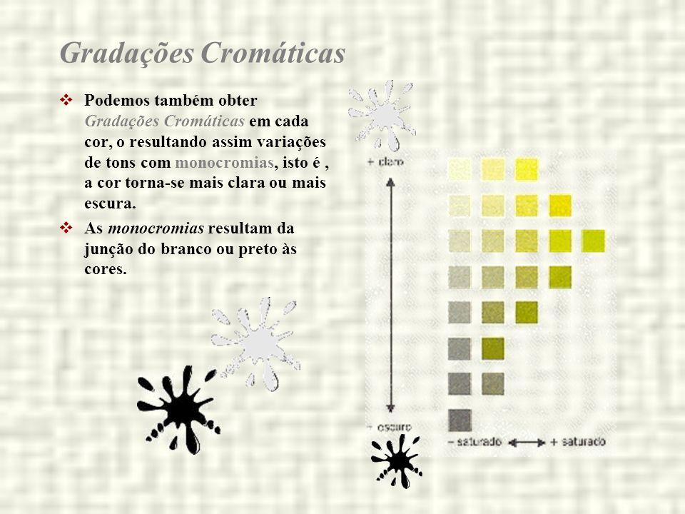 Gradações Cromáticas Podemos também obter Gradações Cromáticas em cada cor, o resultando assim variações de tons com monocromias, isto é, a cor torna-