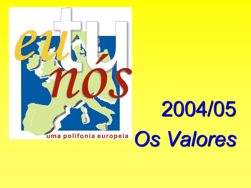 Os Valores EUTUNÓS comparados LiberdadeSó Salamanca coloca a Liberdade abaixo dos 3 primeiros lugares.