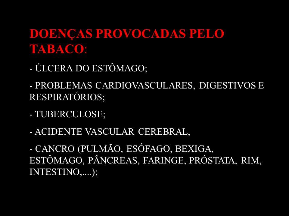 DOENÇAS PROVOCADAS PELO TABACO: - ÚLCERA DO ESTÔMAGO; - PROBLEMAS CARDIOVASCULARES, DIGESTIVOS E RESPIRATÓRIOS; - TUBERCULOSE; - ACIDENTE VASCULAR CER