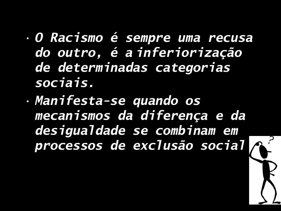 O Racismo? O....... Racismo? O que é...
