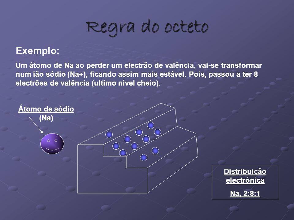 Regra do octeto Átomo de sódio (Na) Distribuição electrónica Na, 2:8:1 Exemplo: Um átomo de Na ao perder um electrão de valência, vai-se transformar n