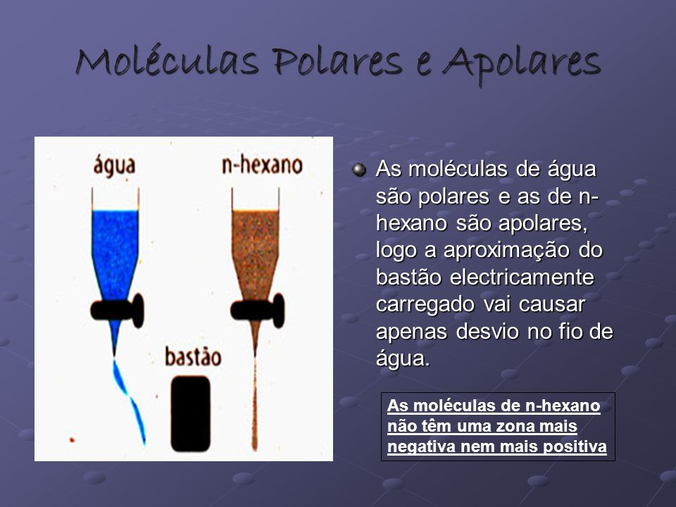 Moléculas Polares e Apolares As moléculas de água são polares e as de n- hexano são apolares, logo a aproximação do bastão electricamente carregado va