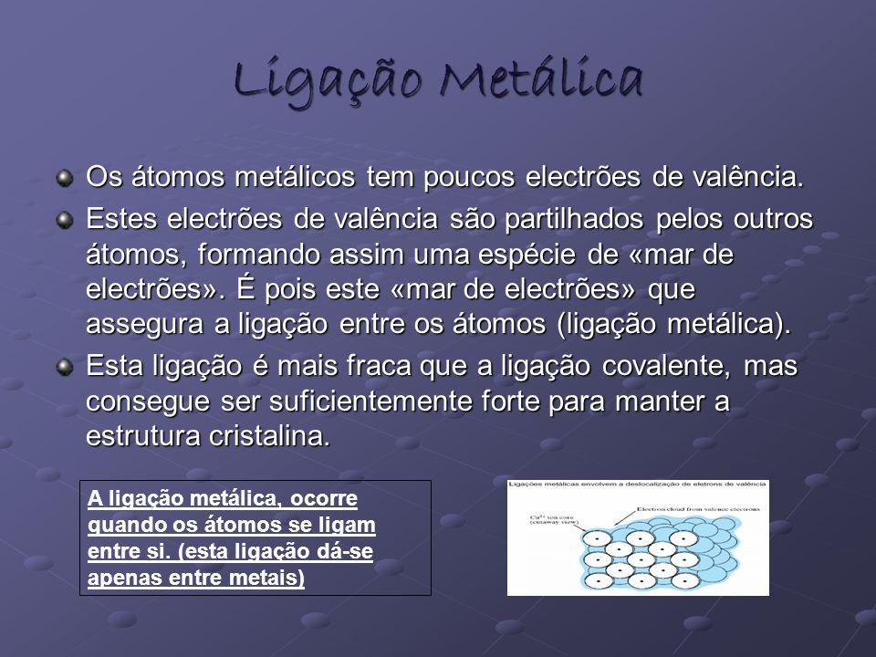 Ligação Metálica Os átomos metálicos tem poucos electrões de valência. Estes electrões de valência são partilhados pelos outros átomos, formando assim