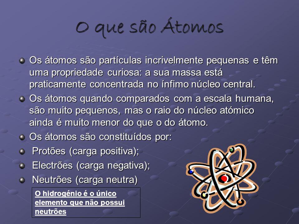 O que são Átomos Os átomos são partículas incrivelmente pequenas e têm uma propriedade curiosa: a sua massa está praticamente concentrada no ínfimo nú
