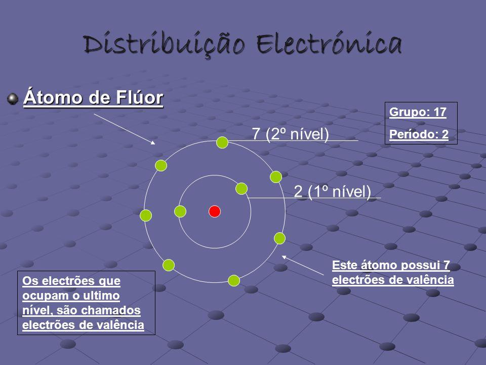 Distribuição Electrónica Átomo de Flúor 7 (2º nível) 2 (1º nível) Os electrões que ocupam o ultimo nível, são chamados electrões de valência Este átom
