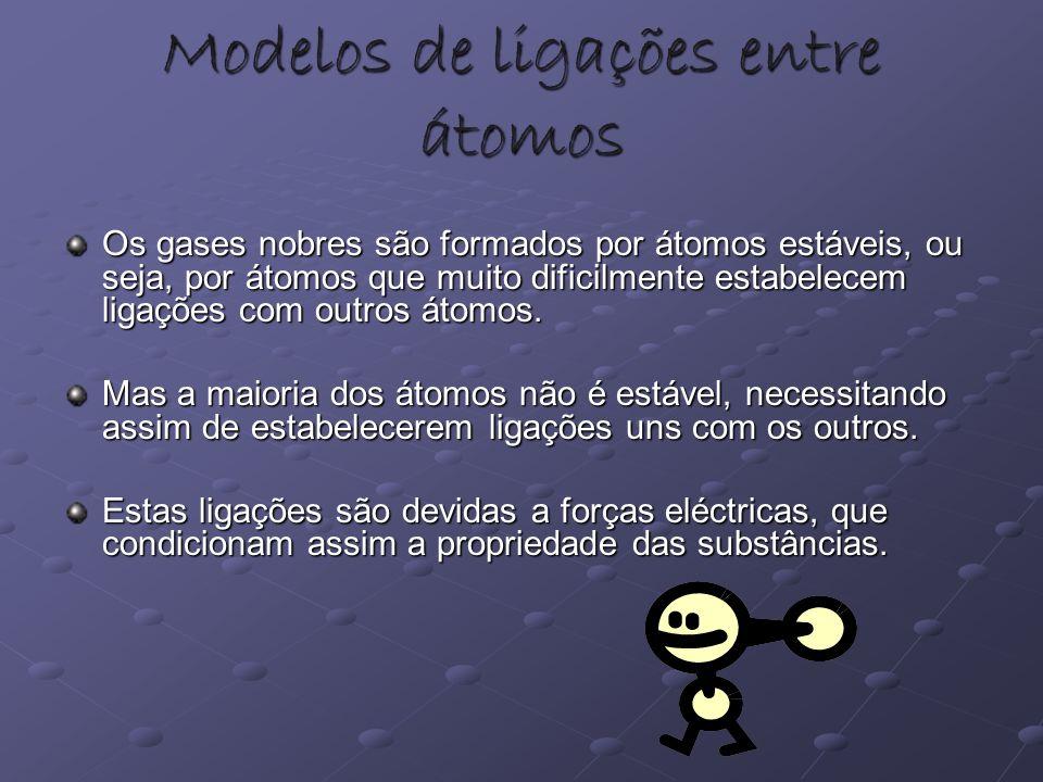 Modelos de ligações entre átomos Os gases nobres são formados por átomos estáveis, ou seja, por átomos que muito dificilmente estabelecem ligações com