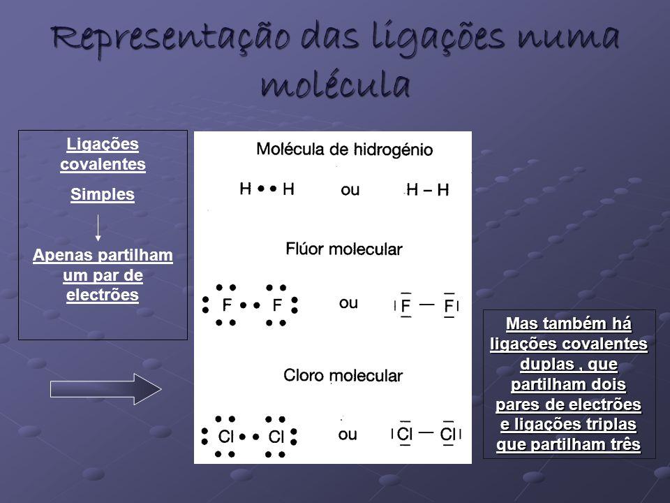 Representação das ligações numa molécula Mas também há ligações covalentes duplas, que partilham dois pares de electrões e ligações triplas que partil