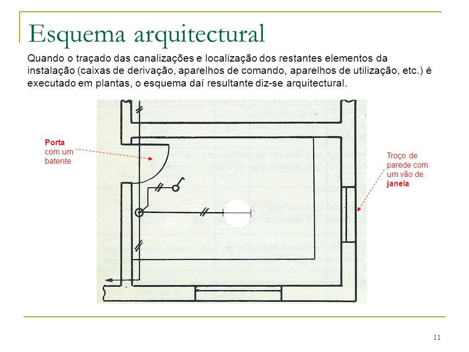 11 Esquema arquitectural Quando o traçado das canalizações e localização dos restantes elementos da instalação (caixas de derivação, aparelhos de coma