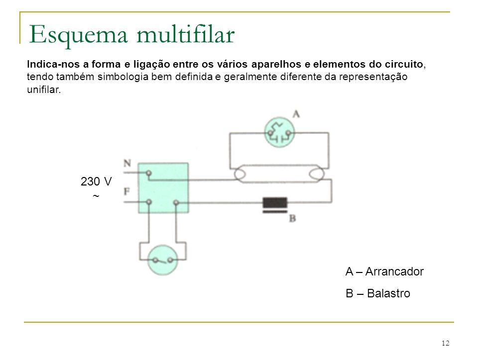 12 Esquema multifilar 230 V ~ A – Arrancador B – Balastro Indica-nos a forma e ligação entre os vários aparelhos e elementos do circuito, tendo também
