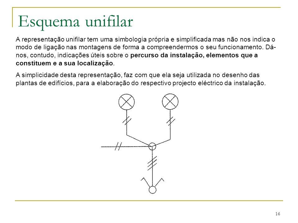 16 Esquema unifilar A representação unifilar tem uma simbologia própria e simplificada mas não nos indica o modo de ligação nas montagens de forma a c