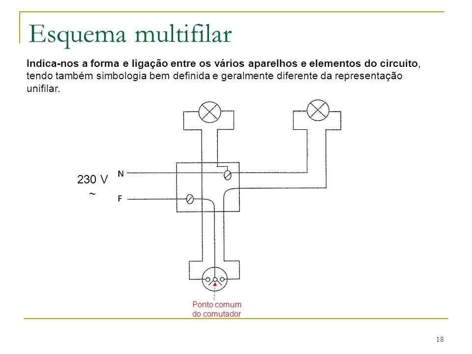 18 Esquema multifilar Indica-nos a forma e ligação entre os vários aparelhos e elementos do circuito, tendo também simbologia bem definida e geralment