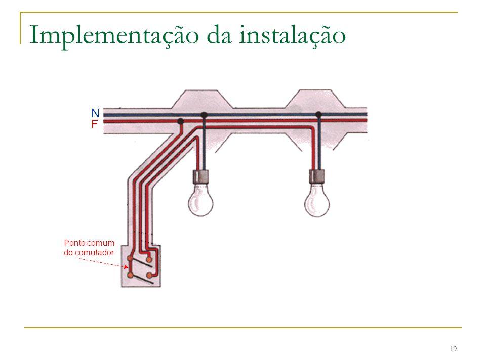 19 Implementação da instalação N F Ponto comum do comutador