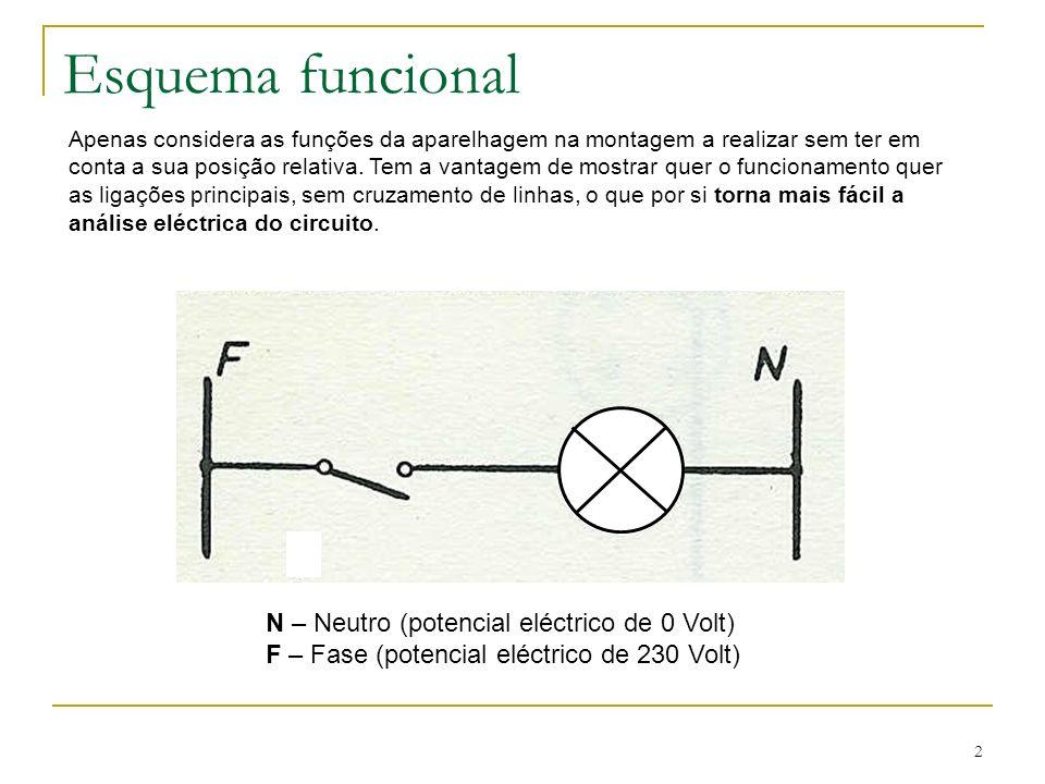 23 Esquema unifilar A representação unifilar tem uma simbologia própria e simplificada mas não nos indica o modo de ligação nas montagens de forma a compreendermos o seu funcionamento.