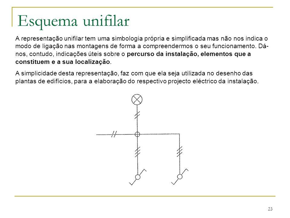 23 Esquema unifilar A representação unifilar tem uma simbologia própria e simplificada mas não nos indica o modo de ligação nas montagens de forma a c