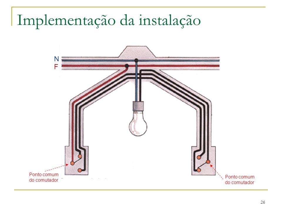 26 Implementação da instalação N F Ponto comum do comutador