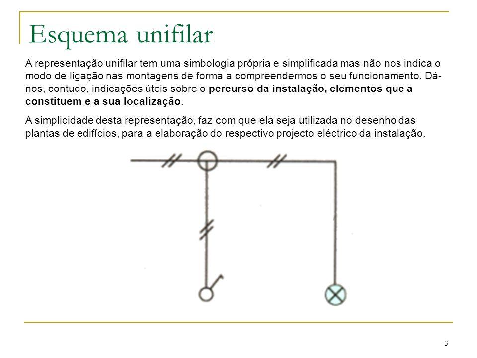4 Esquema arquitectural Troço de parede com um vão de janela Porta com um batente Quando o traçado das canalizações e localização dos restantes elementos da instalação (caixas de derivação, aparelhos de comando, aparelhos de utilização, etc.) é executado em plantas, o esquema daí resultante diz-se arquitectural.