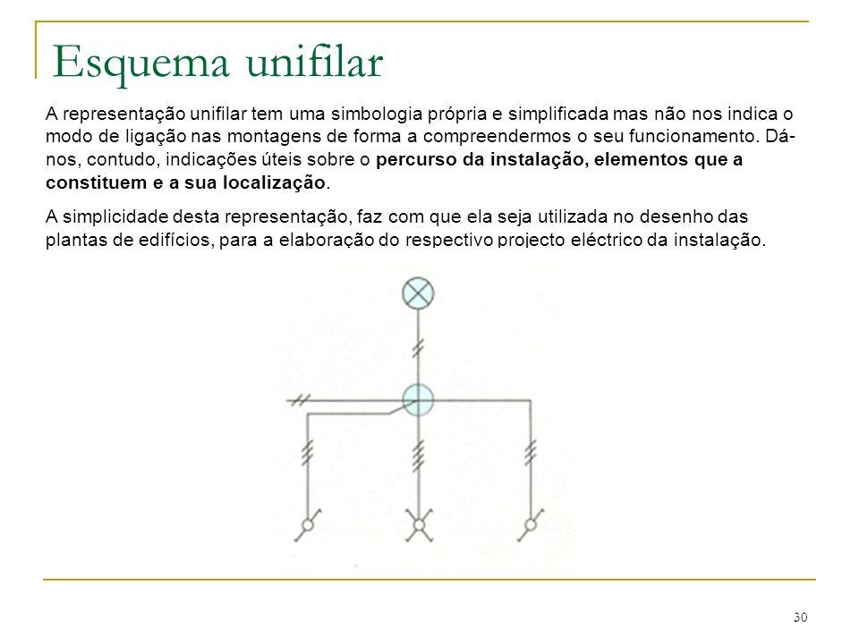 30 Esquema unifilar A representação unifilar tem uma simbologia própria e simplificada mas não nos indica o modo de ligação nas montagens de forma a c