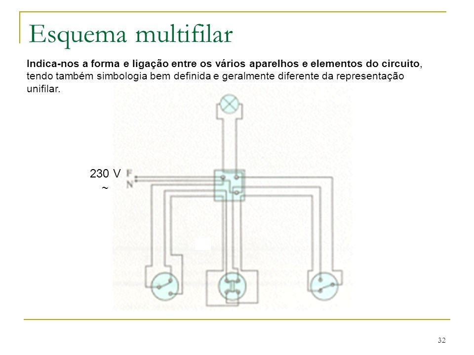 32 Esquema multifilar Indica-nos a forma e ligação entre os vários aparelhos e elementos do circuito, tendo também simbologia bem definida e geralment