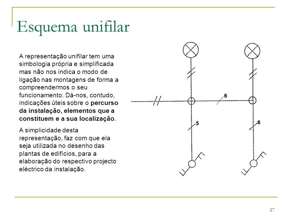 37 Esquema unifilar A representação unifilar tem uma simbologia própria e simplificada mas não nos indica o modo de ligação nas montagens de forma a c
