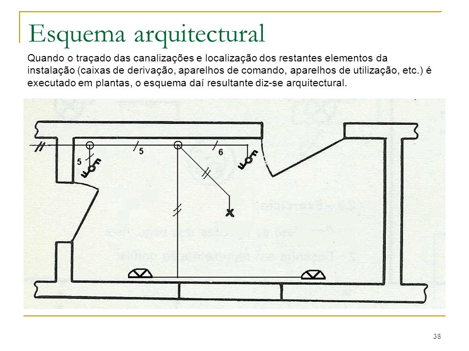 38 Esquema arquitectural Quando o traçado das canalizações e localização dos restantes elementos da instalação (caixas de derivação, aparelhos de coma