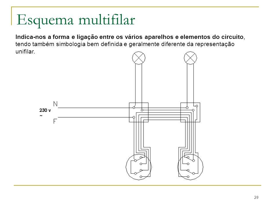 39 Esquema multifilar Indica-nos a forma e ligação entre os vários aparelhos e elementos do circuito, tendo também simbologia bem definida e geralment