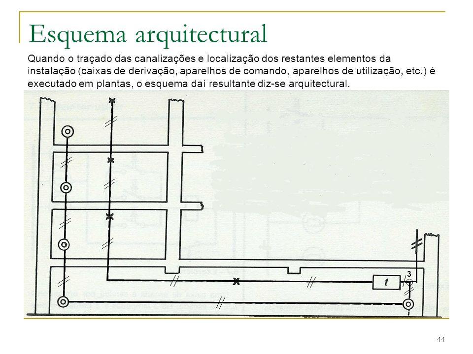 44 Esquema arquitectural Quando o traçado das canalizações e localização dos restantes elementos da instalação (caixas de derivação, aparelhos de coma