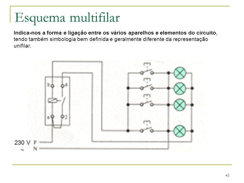45 Esquema multifilar Indica-nos a forma e ligação entre os vários aparelhos e elementos do circuito, tendo também simbologia bem definida e geralment