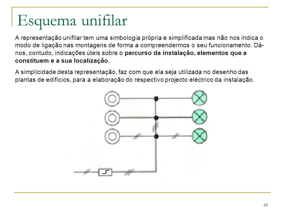 49 Esquema unifilar A representação unifilar tem uma simbologia própria e simplificada mas não nos indica o modo de ligação nas montagens de forma a c