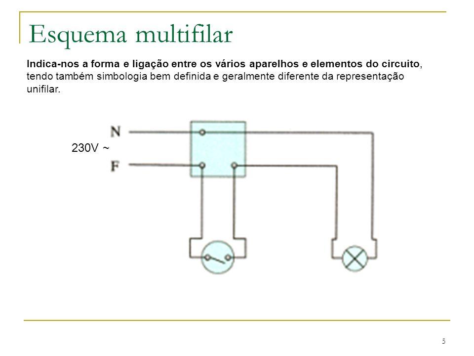 5 Esquema multifilar 230V ~ Indica-nos a forma e ligação entre os vários aparelhos e elementos do circuito, tendo também simbologia bem definida e ger