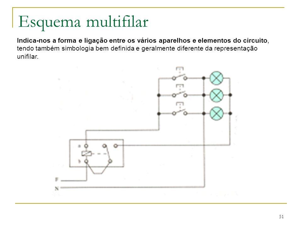 51 Esquema multifilar Indica-nos a forma e ligação entre os vários aparelhos e elementos do circuito, tendo também simbologia bem definida e geralment
